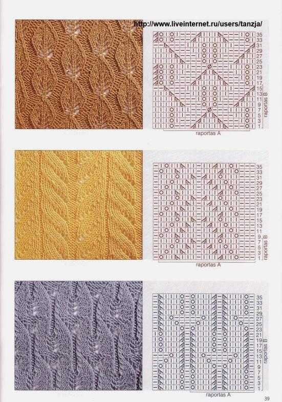 7707b3d4300 σχεδια για πλεκτα με βελονες πουλοβερ