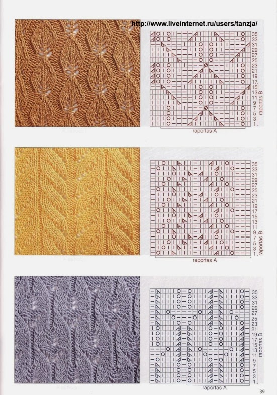 8234a439d619 Victoria - Handmade Creations   Αγαπημένο πλέξιμο με βελόνες