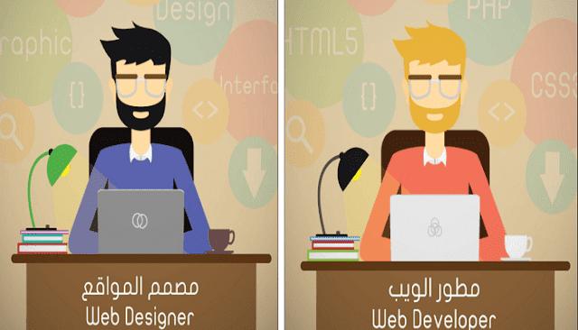 designer-devloper