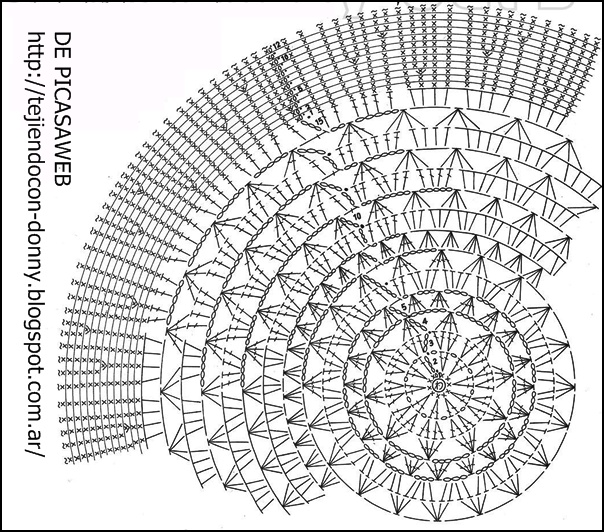 Increíble Crochet Patrones Libres Sombreros Colección - Ideas de ...