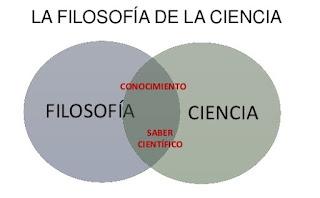 Filosofia de la Investigación Científica