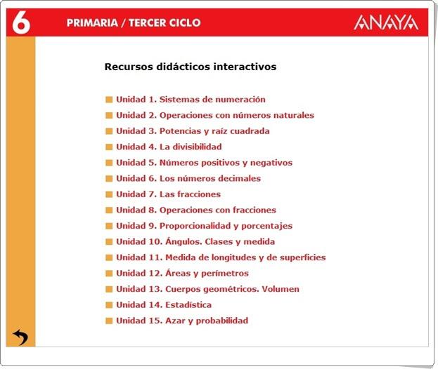 Recursos Didácticos Interactivos Anaya. Matemáticas de 6º de Primaria. (Abre la puerta)