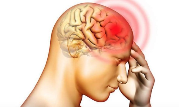 ce inseamna durerile de cap