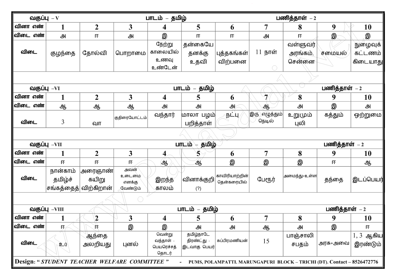 Gurukulam Cce Worksheet 2