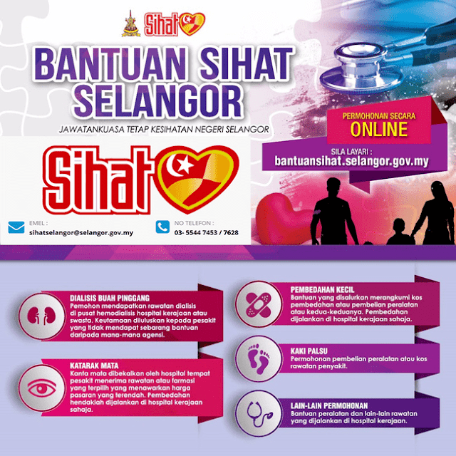 Permohonan Bantuan Smart Sihat Selangor 2019 Online