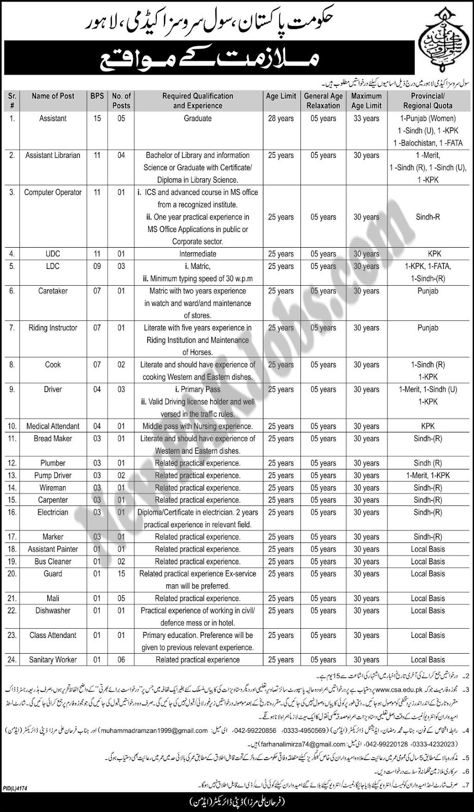 Latest Jobs in Civil Services Academy Govt of Pakistan 13 April 2018