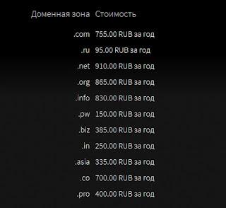 купить недорогой домен