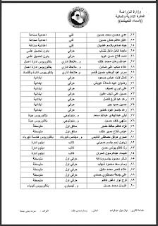 اسماء المقبولين على المتقدمين على ملاك دائرة الثروة الحيوانية بغداد والمحافظات 2017