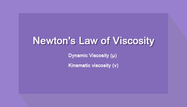 Newton's_Law_of_Viscosity
