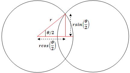 Triángulo subtendido dentro de un círculo