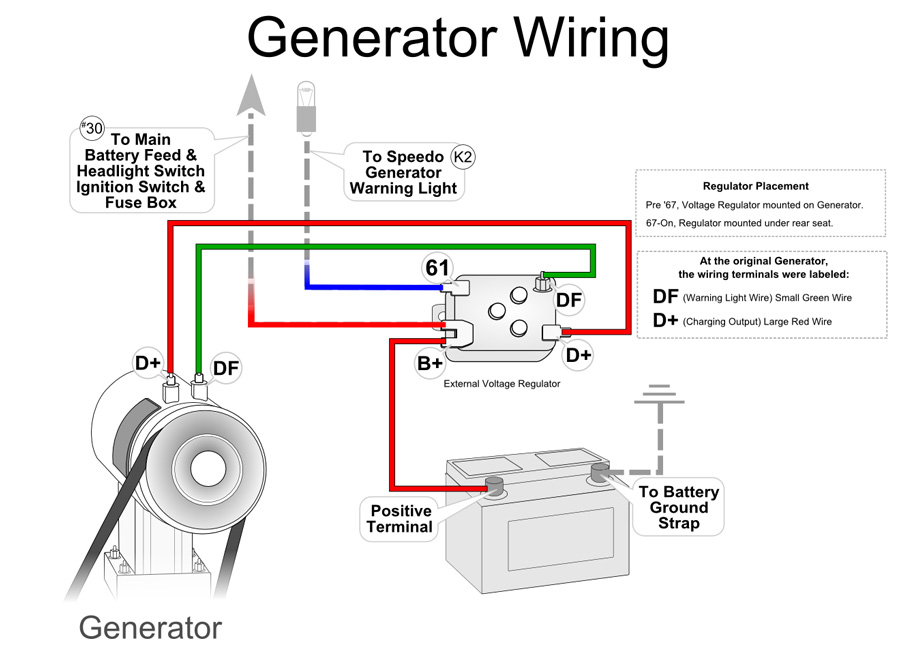 WHAT IS THE DIFFERENCE BETWEEN GENERATOR AND ALTERNATOR