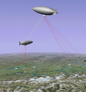 Airships As Low Cost Alternative For High-Altitude Platforms
