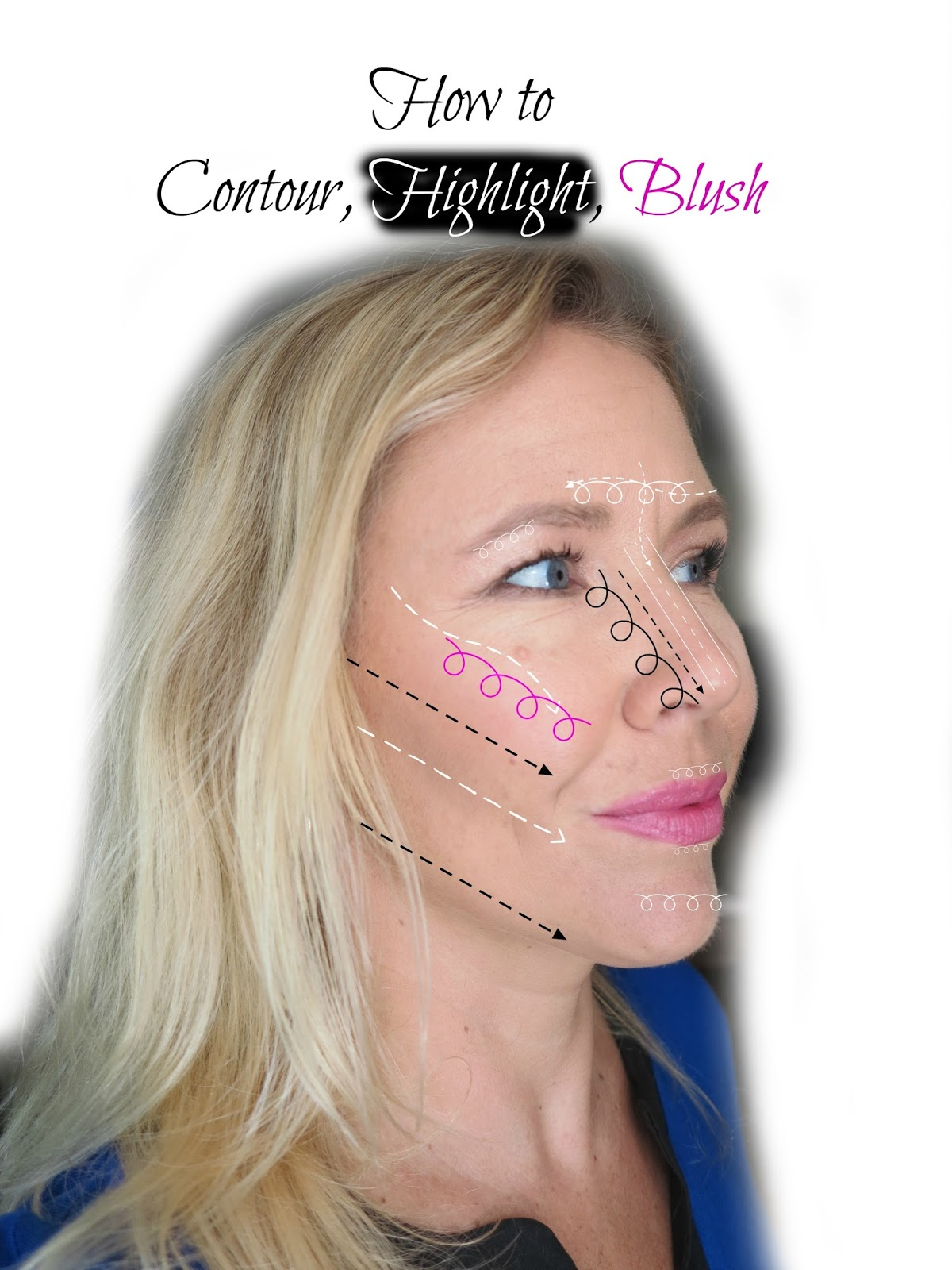 How To Contour Mature Skin (using The Kat Von D Shade