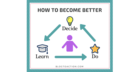 Blog To Action - How To Become Better Infographic