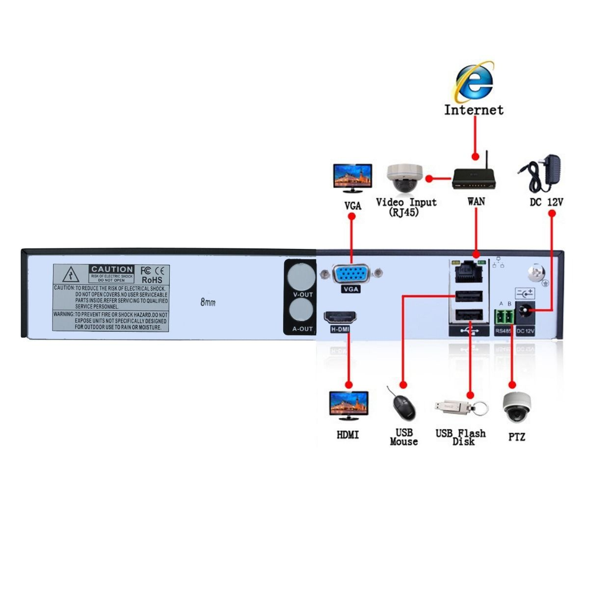 Nvr Wiring Diagram Model Engineer What S Poe Ip Surveillance Camera Cat5 Cat Cctv Image Images Rj11