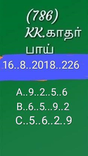 kerala lottery abc all board guessing karunya plus KN-226 on 16.08.2018 by KK