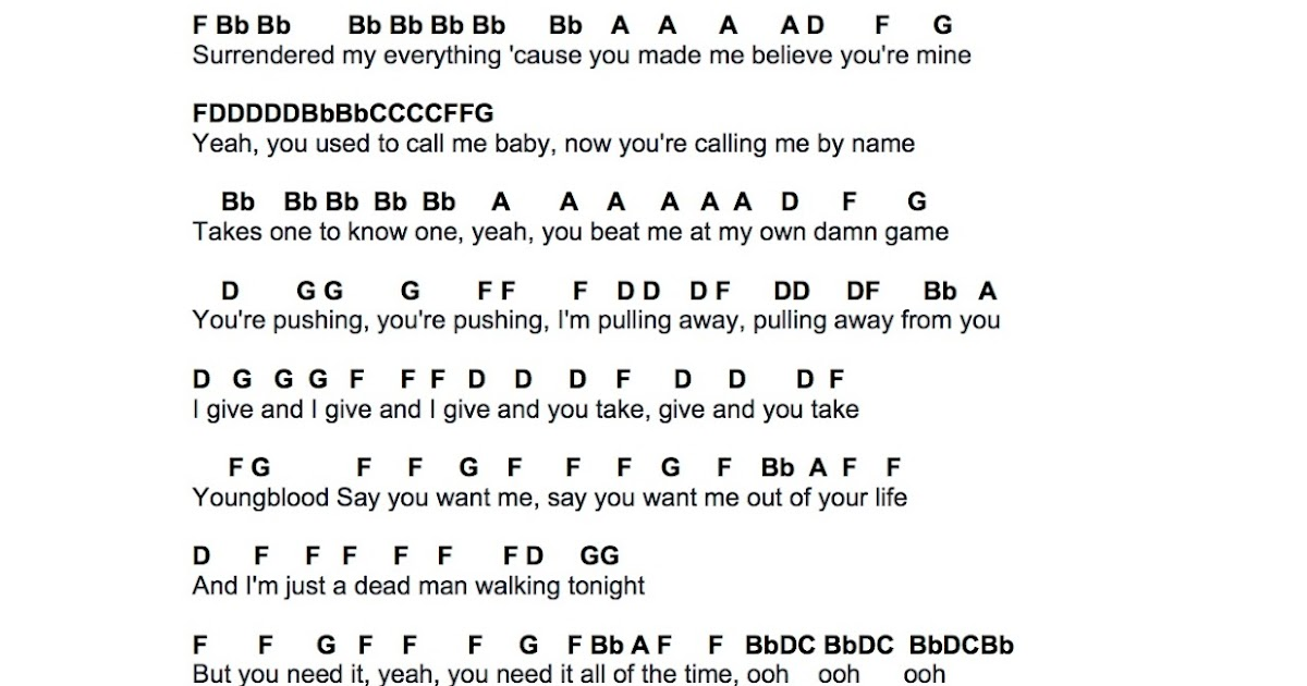 Flute Sheet Music Young Blood