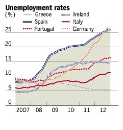NAKED KEYNESIANISM: Unemployment rate is actually higher