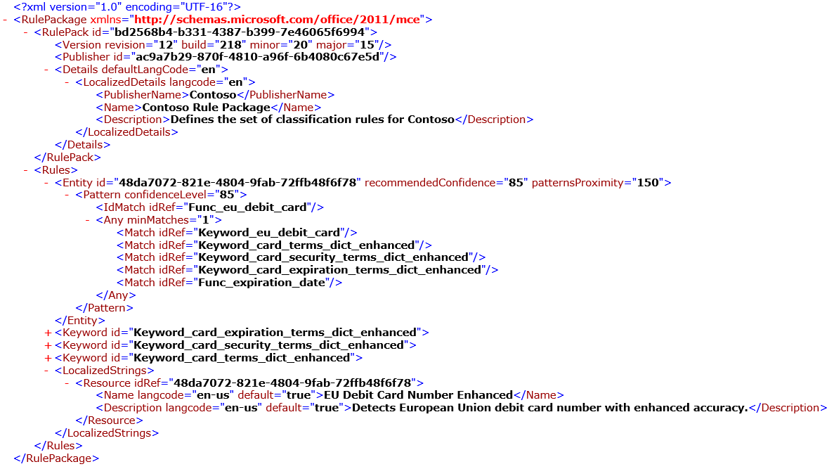 TrustSharePoint: Step by Step: How to Fine Tune Sensitive Data Types