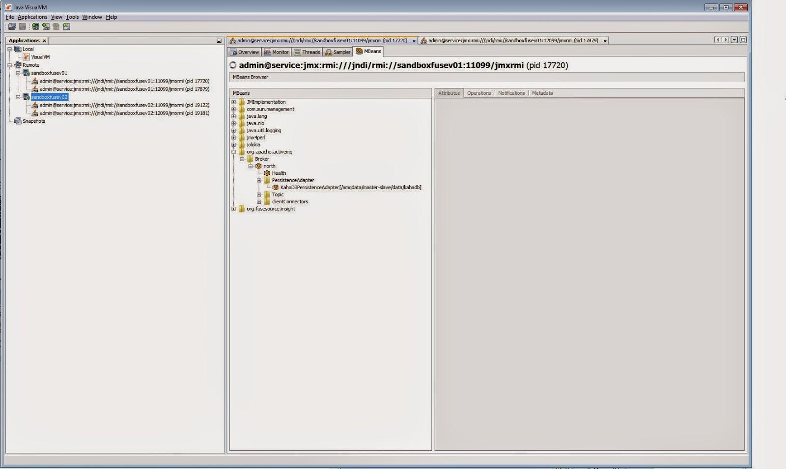 Gary Liu's Technical Knowledge Base: Monitor ActiveMQ Nodes