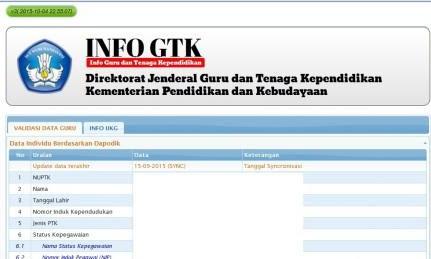 Cara Cek SK TPG dan Info UKG Tahun 2015