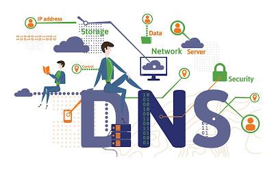 Gambar DNS dan DHCP