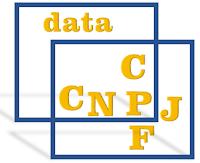 CPF, CNPJ, Data