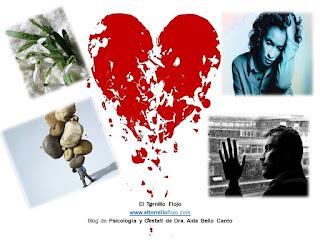 Aida Bello Canto, Psicologia, Gestalt, Emociones, Cambio, sufrimiento
