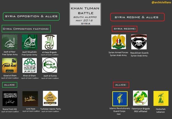 Faksi Jaisyul Fath Aleppo