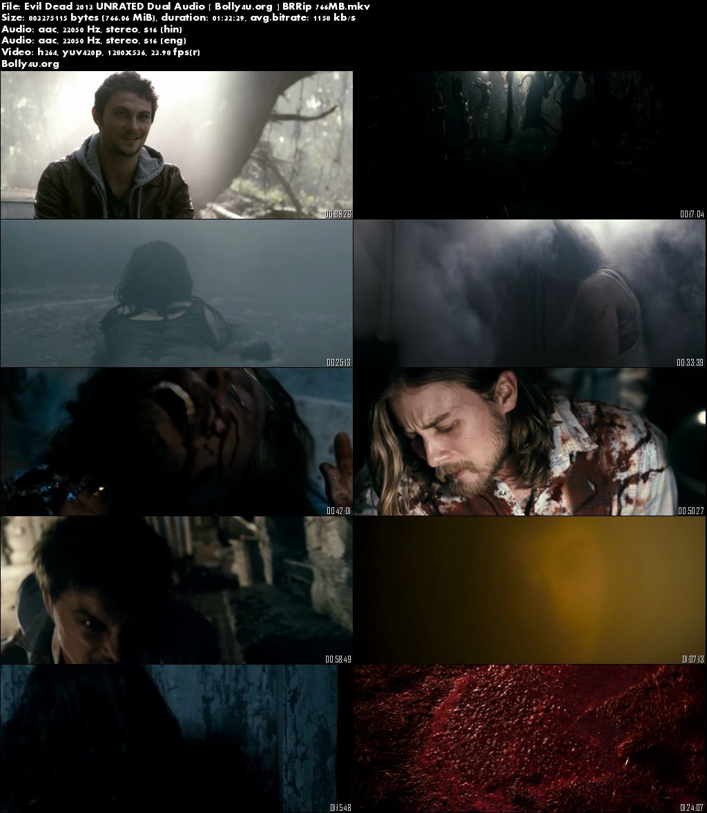 Evil Dead 2013 BRRip Hindi 720p UNRATED Dual Audio 750MB Download