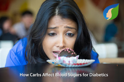 How Carbs Affect Blood Sugars for Diabetics