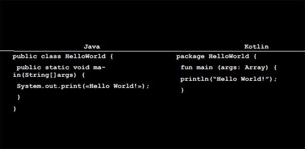 Bahasa Pemrograman Kotlin Untuk Android