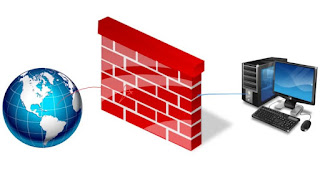 Firewall In Computer Security Advantage Of Firewall In Network Security