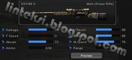 Senjata PointBlank SSG-69 S.