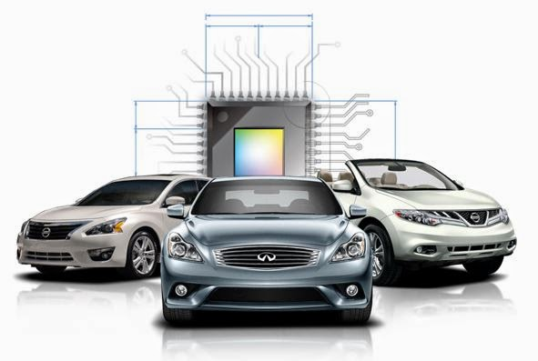 Embedded System in Automobiles Seminar Report and ppt