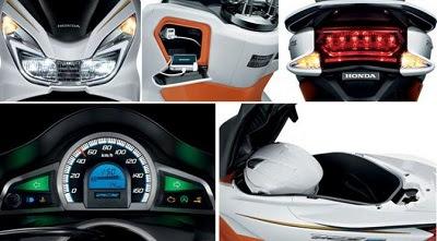 Fitur Honda PCX