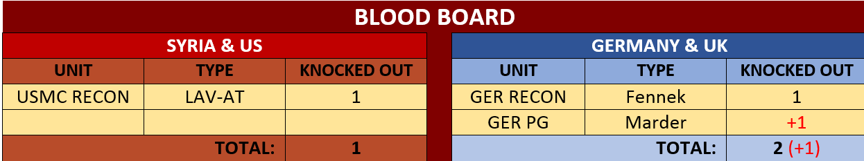 Blood-Board-10.png