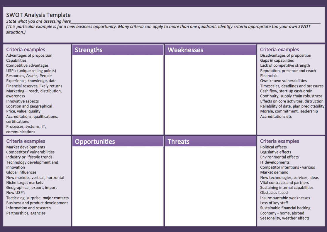 532 discussion create a swot analysis of the usefulness of talent management in general Swot is an acronym representing strengths, weaknesses, opportunities, and threats to assist you in creating your own personal swot assessment, below you'll find some useful questions to senior management had been aware of the problems overseas, but had not yet identified a solution.