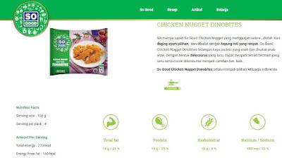 Resep Masakan Rumah Khas Ramadhan So Good : Nasi Goreng Bombay dengan Chicken Nugget So Good Dinobites yang Nikmat.