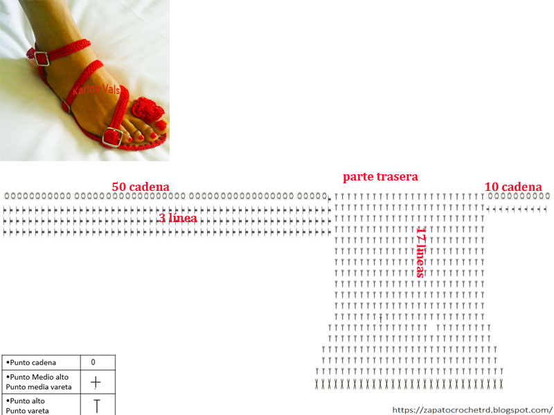 tejidos crochet Patrón Sandalia Pies Libre