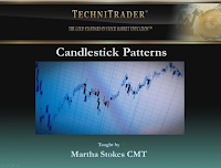 http://technitrader.com/stock-market-learning-center/candlestick-patterns/