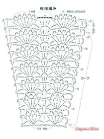 full chart for the skirt of the baby's shelled dress