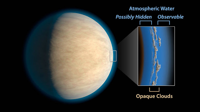 Cloudy Days on Exoplanets Can Hide Atmospheric-Water
