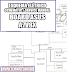 Esquema Elétrico Placa Mãe / Motherboard A7V8X Manual de Serviço - service manual schematic