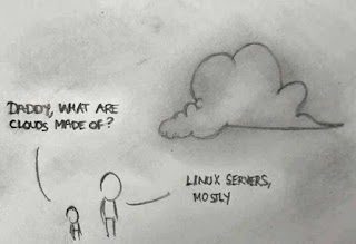 So, you want to be a Cloud Engineer?