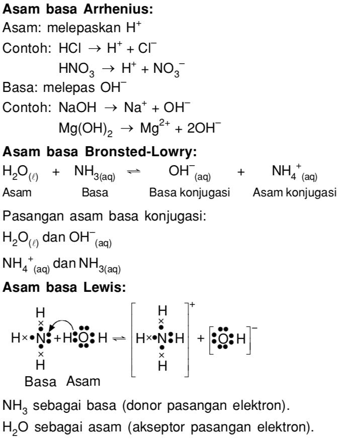 Asam Menurut Bronsted Lowry Adalah : menurut, bronsted, lowry, adalah, Contoh, Reaksi, Konjugasi, Kumpulan