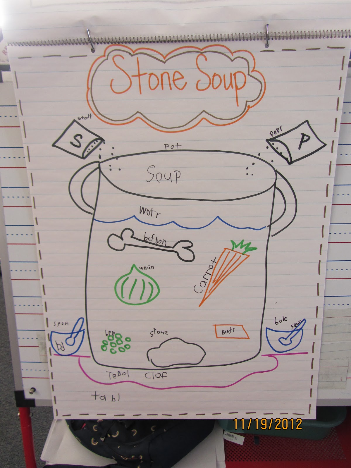 Teacher Bits And Bobs Thanksgiving Fun And A Plethora Of