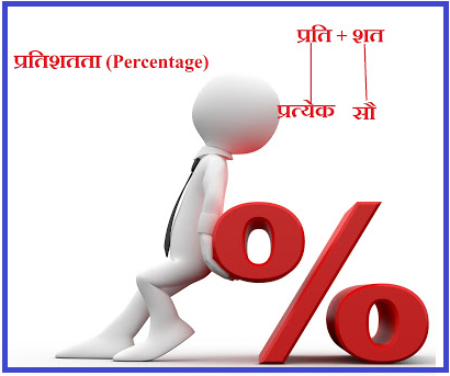 परसेंटेज / प्रतिशत (Percentage) / प्रतिशतता | प्रतिशत निकालने का प्रमुख सूत्र