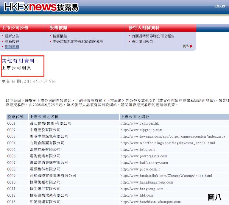 股票投資者必到網站(8) - 披露易 HKExnews - 港股基本分析及股權分析的必到網站   香港金融服務評級 IIX.HK