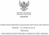 PMK 72/PMK.05/2016 Tentang Uang Makan Bagi Pegawai Aparatur Sipil Negara